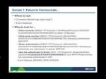Troubleshooting VMware View