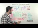Негативное SEO – урок Рэнда Фишкина (SEOmoz)